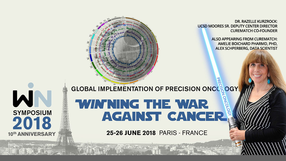 CureMatch at WIN Symposium 2018 Winning the War against Cancer with Precision Oncology