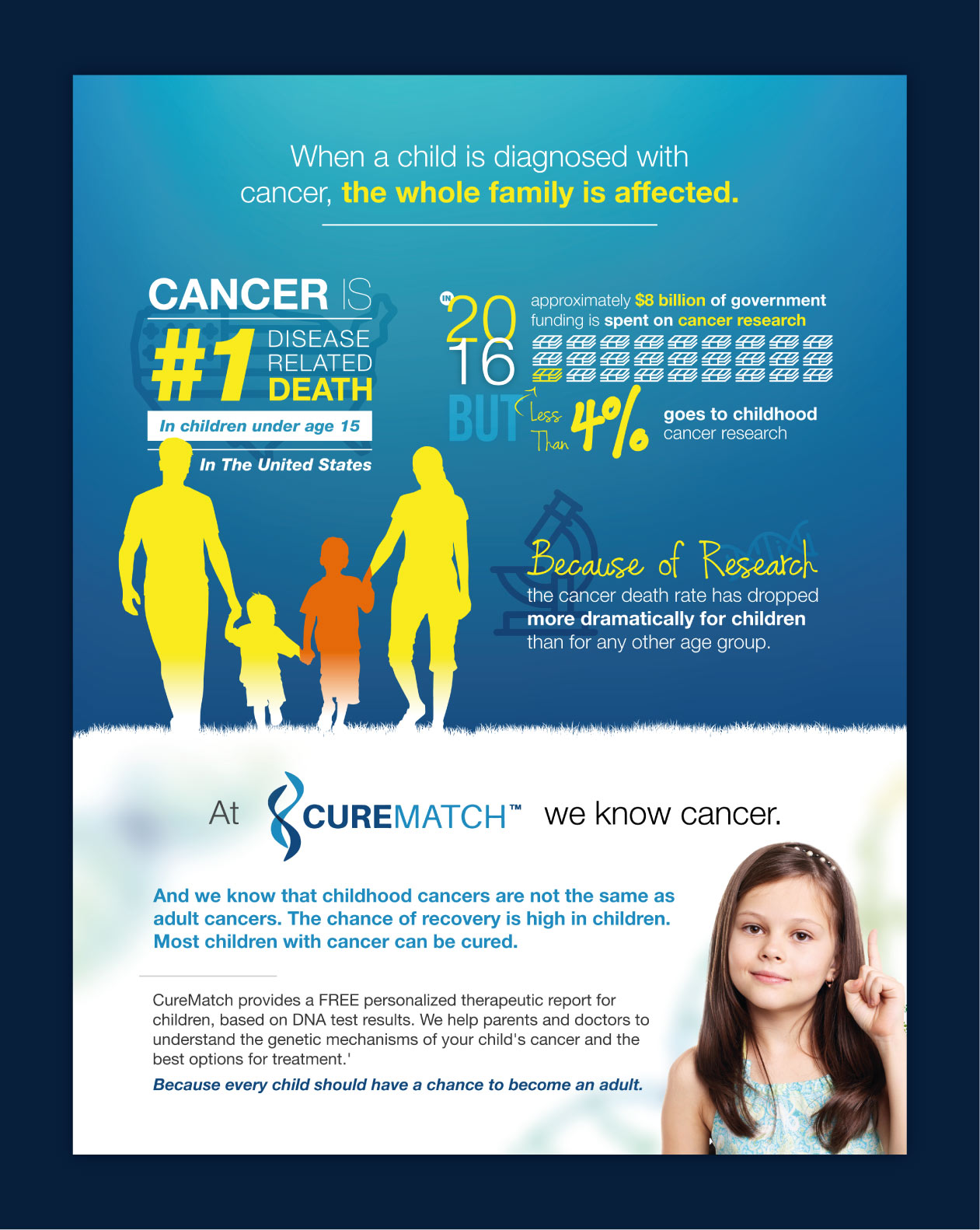 pediatric-cancer-infographic