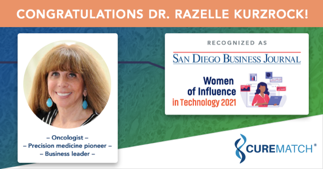 Dr. Kurzrock honored as Woman in Tech and Woman of Influence